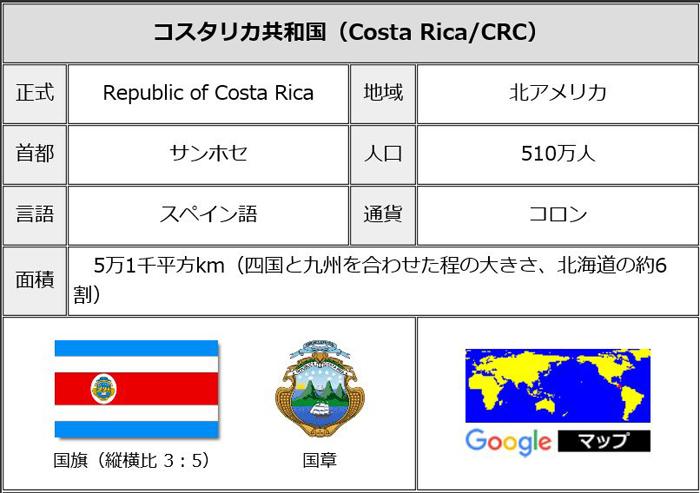 コスタリカ国旗.jpg700.jpg